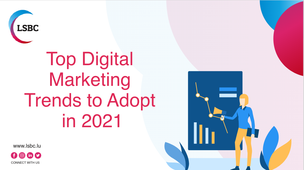 Top Digital Marketing Trends to adopt in 2021